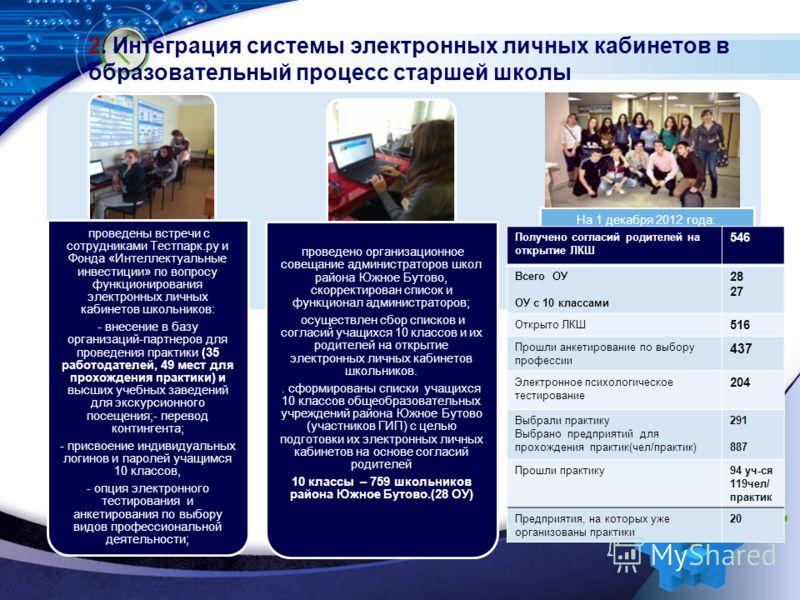 LOGO 2. Интеграция системы электронных личных кабинетов в образовательный процесс старшей школы проведены встречи с сотрудниками Тестпарк.ру и Фонда «Интеллектуальные инвестиции» по вопросу функционирования электронных личных кабинетов школьников: -