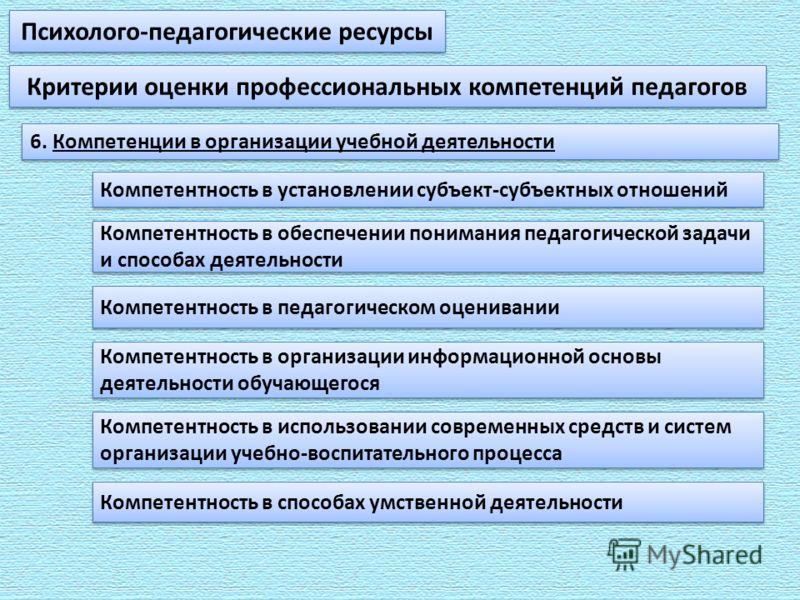 Психолого-педагогические ресурсы Критерии оценки профессиональных компетенций педагогов 6. Компетенции в организации учебной деятельности Компетентность в установлении субъект-субъектных отношений Компетентность в обеспечении понимания педагогической