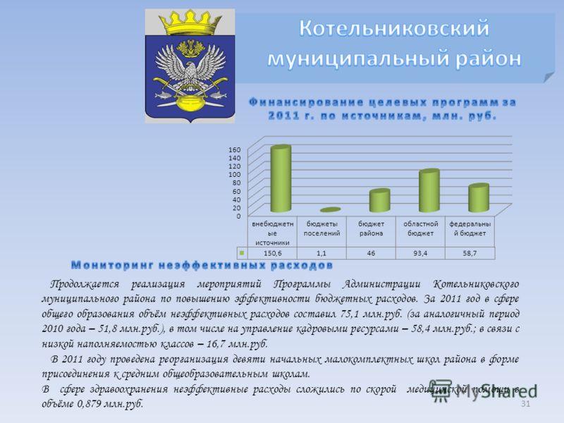 31 Продолжается реализация мероприятий Программы Администрации Котельниковского муниципального района по повышению эффективности бюджетных расходов. За 2011 год в сфере общего образования объём неэффективных расходов составил 75,1 млн.руб. (за аналог