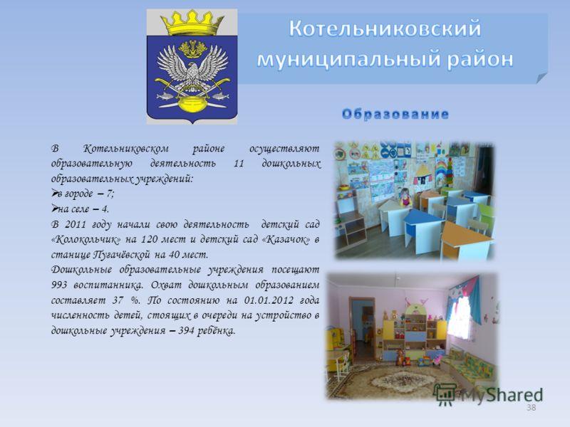 38 В Котельниковском районе осуществляют образовательную деятельность 11 дошкольных образовательных учреждений: в городе – 7; на селе – 4. В 2011 году начали свою деятельность детский сад «Колокольчик» на 120 мест и детский сад «Казачок» в станице Пу