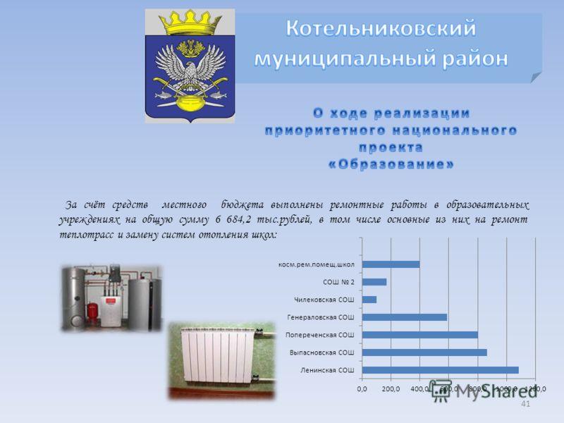 41 За счёт средств местного бюджета выполнены ремонтные работы в образовательных учреждениях на общую сумму 6 684,2 тыс.рублей, в том числе основные из них на ремонт теплотрасс и замену систем отопления школ: