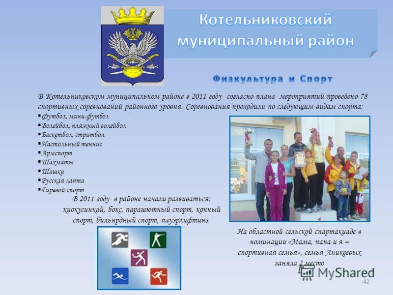 42 В Котельниковском муниципальном районе в 2011 году согласно плана мероприятий проведено 78 спортивных соревнований районного уровня. Соревнования проходили по следующим видам спорта: Футбол, мини-футбол Волейбол, пляжный волейбол Баскетбол, стритб