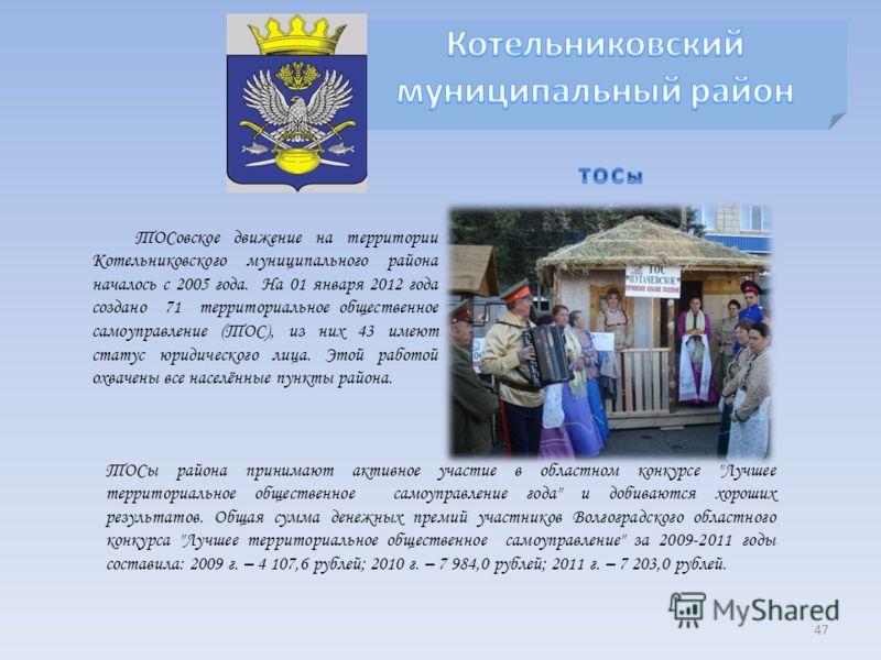 47 ТОСовское движение на территории Котельниковского муниципального района началось с 2005 года. На 01 января 2012 года создано 71 территориальное общественное самоуправление (ТОС), из них 43 имеют статус юридического лица. Этой работой охвачены все