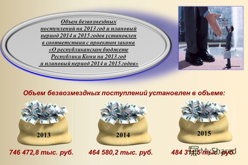 Объем безвозмездных поступлений установлен в объеме: 746 472,8 тыс. руб.464 580,2 тыс. руб.484 311,5 тыс. руб. Объем безвозмездных поступлений на 2013 год и плановый период 2014 и 2015 годов установлен в соответствии с проектом закона «О республиканс