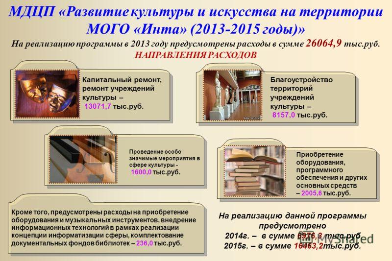 МДЦП «Развитие культуры и искусства на территории МОГО «Инта» (2013-2015 годы)» На реализацию программы в 2013 году предусмотрены расходы в сумме 26064,9 тыс.руб. НАПРАВЛЕНИЯ РАСХОДОВ На реализацию данной программы предусмотрено 2014г. – в сумме 6976