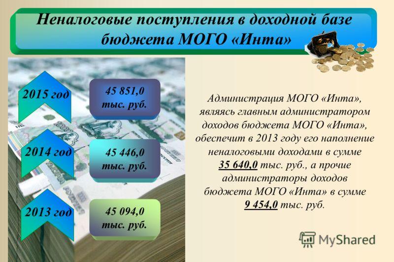 Неналоговые поступления в доходной базе бюджета МОГО «Инта» 45 094,0 тыс. руб. 45 446,0 тыс. руб. 45 851,0 тыс. руб. Администрация МОГО «Инта», являясь главным администратором доходов бюджета МОГО «Инта», обеспечит в 2013 году его наполнение неналого