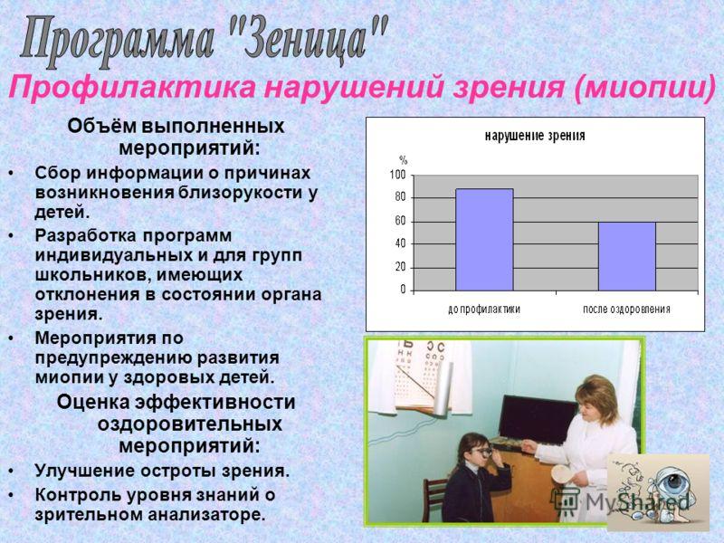 Профилактика нарушений зрения (миопии) Объём выполненных мероприятий: Сбор информации о причинах возникновения близорукости у детей. Разработка программ индивидуальных и для групп школьников, имеющих отклонения в состоянии органа зрения. Мероприятия