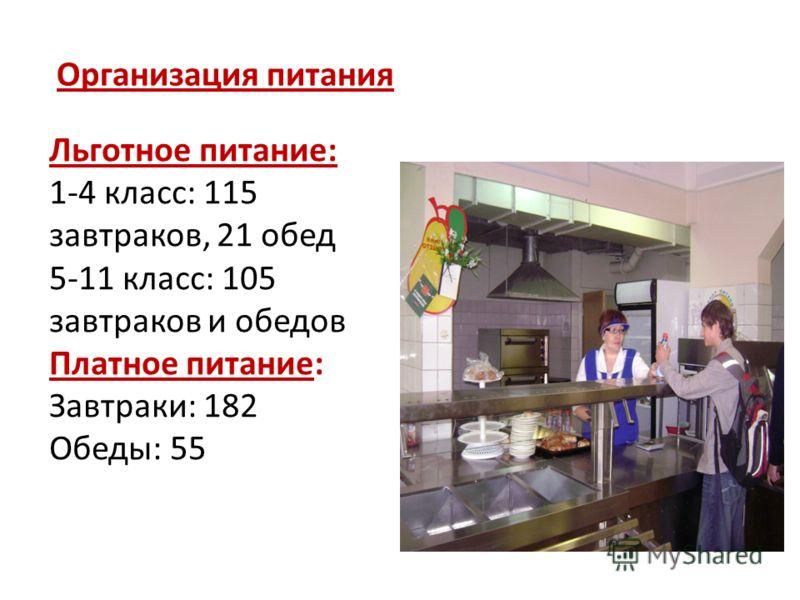 Организация питания Льготное питание: 1-4 класс: 115 завтраков, 21 обед 5-11 класс: 105 завтраков и обедов Платное питание: Завтраки: 182 Обеды: 55