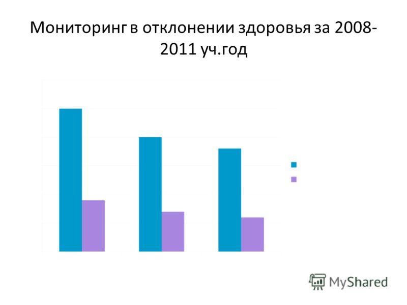 Мониторинг в отклонении здоровья за 2008- 2011 уч.год