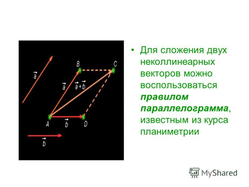 Для сложения двух неколлинеарных векторов можно воспользоваться правилом параллелограмма, известным из курса планиметрии