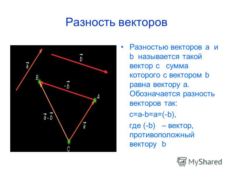 Разность векторов Разностью векторов a и b называется такой вектор c сумма которого с вектором b равна вектору a. Обозначается разность векторов так: c=a-b=a=(-b), где (-b) – вектор, противоположный вектору b