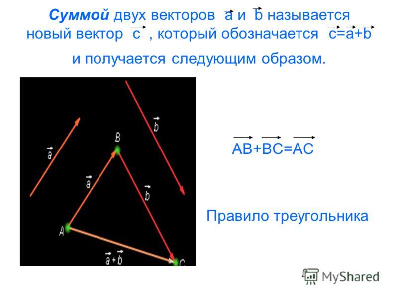 Суммой двух векторов a и b называется новый вектор c, который обозначается c=a+b и получается следующим образом. AB+BC=AC Правило треугольника