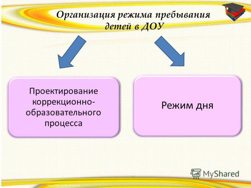 Проектирование коррекционно- образовательного процесса Режим дня Организация режима пребывания детей в ДОУ