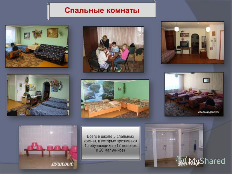 Спальные комнаты Всего в школе 5 спальных комнат, в которых проживают 45 обучающихся (17 девочек и 28 мальчиков)