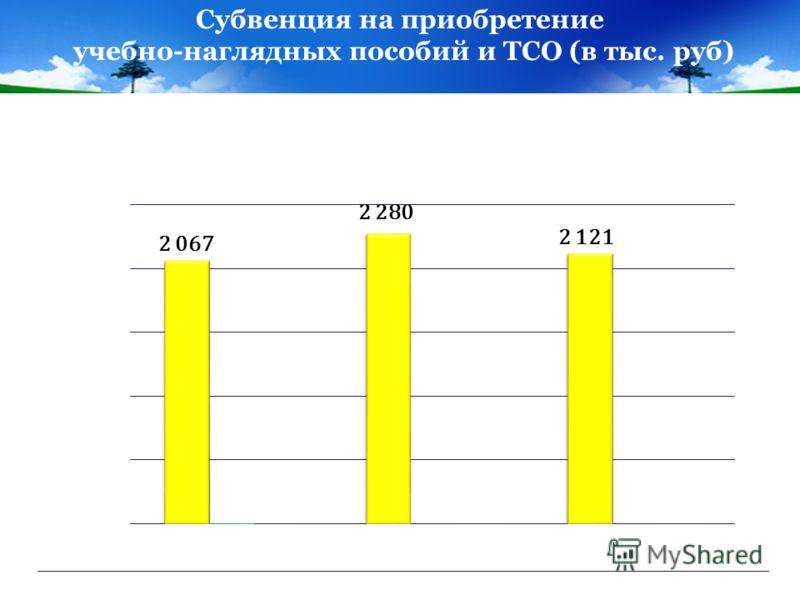 Субвенция на приобретение учебно-наглядных пособий и ТСО (в тыс. руб)