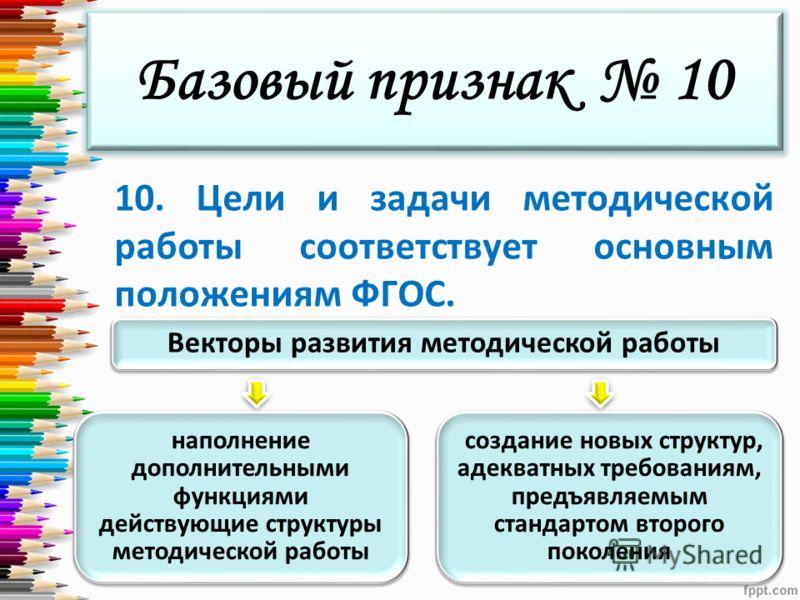 Базовый признак 10 10. Цели и задачи методической работы соответствует основным положениям ФГОС. Векторы развития методической работы наполнение дополнительными функциями действующие структуры методической работы создание новых структур, адекватных т
