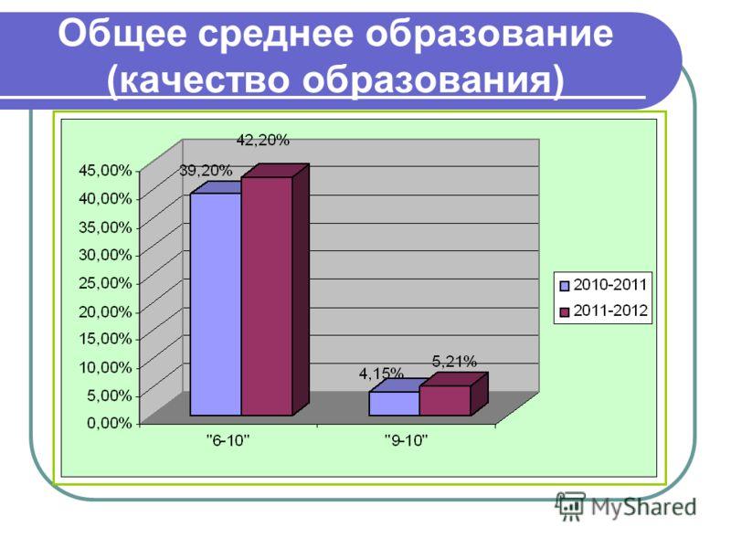 Общее среднее образование (качество образования)