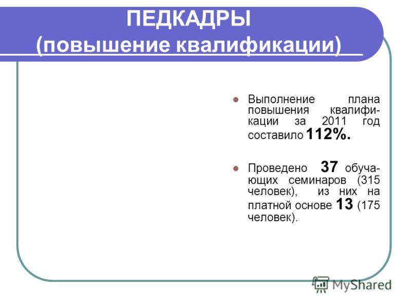 ПЕДКАДРЫ (повышение квалификации) Выполнение плана повышения квалифи- кации за 2011 год составило 112%. Проведено 37 обуча- ющих семинаров (315 человек), из них на платной основе 13 (175 человек).