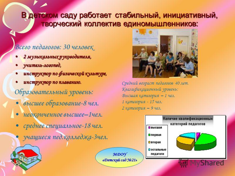 педагогический процесс в творческом коллективе красная, икра