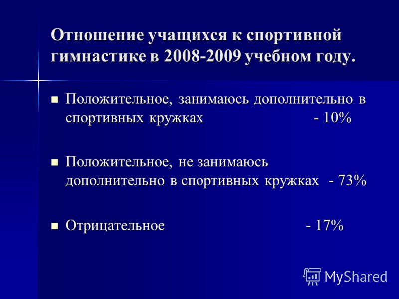 Отношение учащихся к спортивной гимнастике в 2008-2009 учебном году. Положительное, занимаюсь дополнительно в спортивных кружках - 10% Положительное, занимаюсь дополнительно в спортивных кружках - 10% Положительное, не занимаюсь дополнительно в спорт
