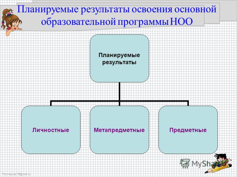 FokinaLida.75@mail.ru Планируемые результаты освоения основной образовательной программы НОО Планируемые результаты ЛичностныеМетапредметныеПредметные