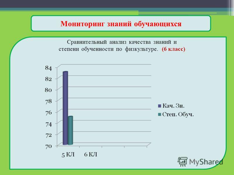 Мониторинг знаний обучающихся Сравнительный анализ качества знаний и степени обученности по физкультуре. (6 класс)