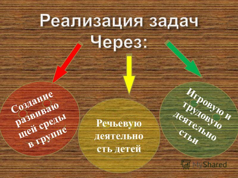 Создание развиваю щей среды в группе Речьевую деятельно сть детей Игровую и трудовую деятельно стьи