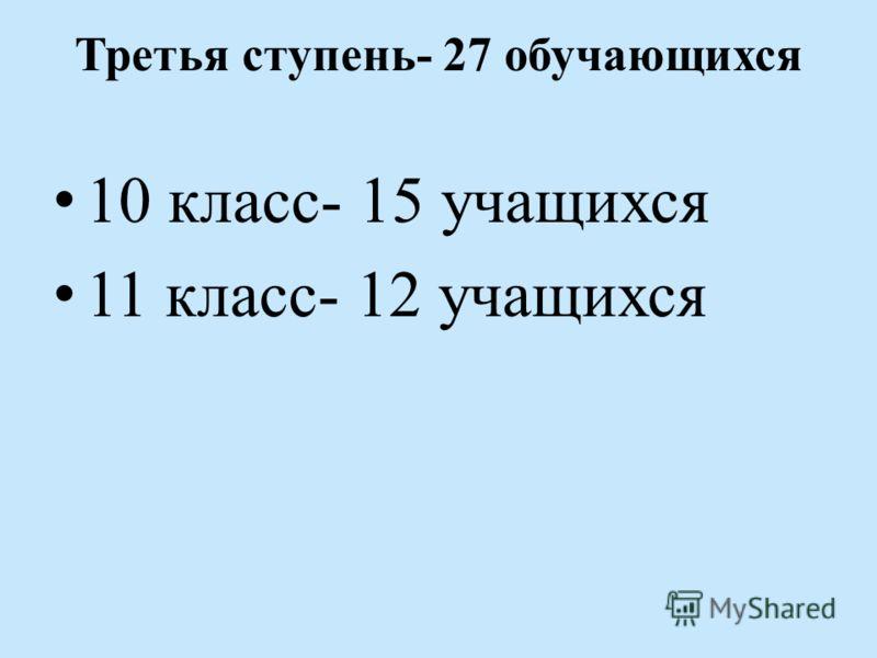 Третья ступень- 27 обучающихся 10 класс- 15 учащихся 11 класс- 12 учащихся