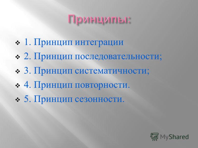1. Принцип интеграции 2. Принцип последовательности ; 3. Принцип систематичности ; 4. Принцип повторности. 5. Принцип сезонности.