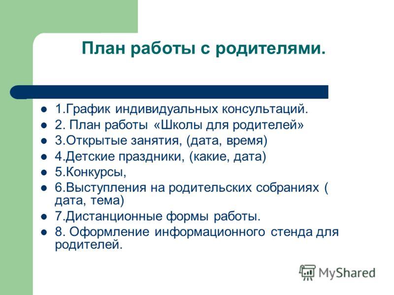 Темы выступлений учителей