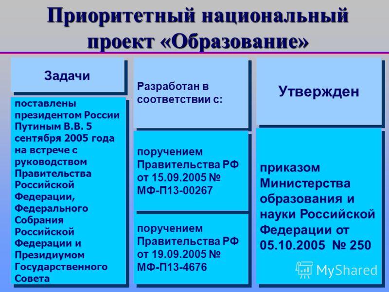 Управление образования Костромского муниципального района Реализация ПНП «Образование» в Костромском муниципальном районе