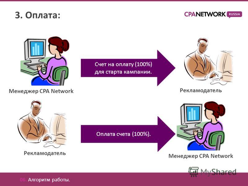 3. Оплата: Рекламодатель Менеджер CPA Network Счет на оплату (100%) для старта кампании. Рекламодатель Менеджер CPA Network Оплата счета (100%). 06. Алгоритм работы.