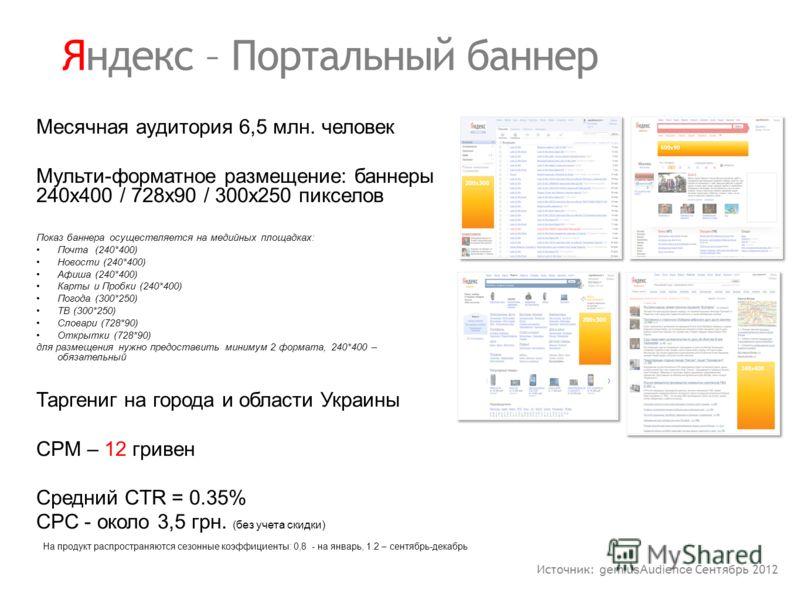 Яндекс – Портальный баннер Месячная аудитория 6,5 млн. человек Мульти-форматное размещение: баннеры 240х400 / 728х90 / 300х250 пикселов Показ баннера осуществляется на медийных площадках: Почта (240*400) Новости (240*400) Афиша (240*400) Карты и Проб