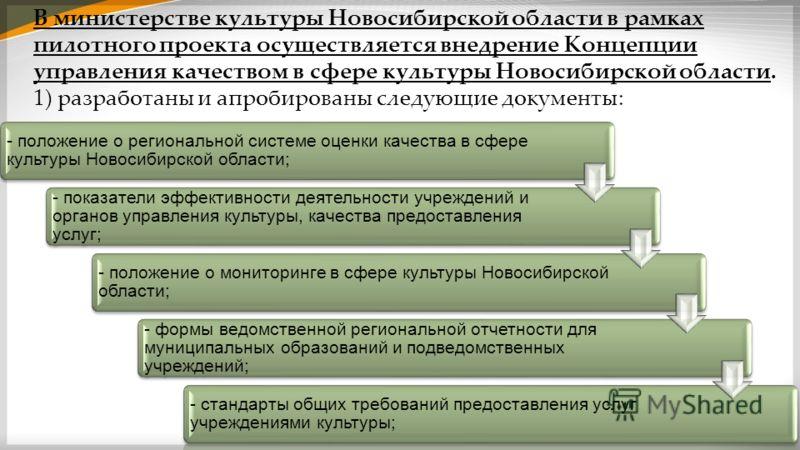 29 - положение о региональной системе оценки качества в сфере культуры Новосибирской области; - показатели эффективности деятельности учреждений и органов управления культуры, качества предоставления услуг; - положение о мониторинге в сфере культуры