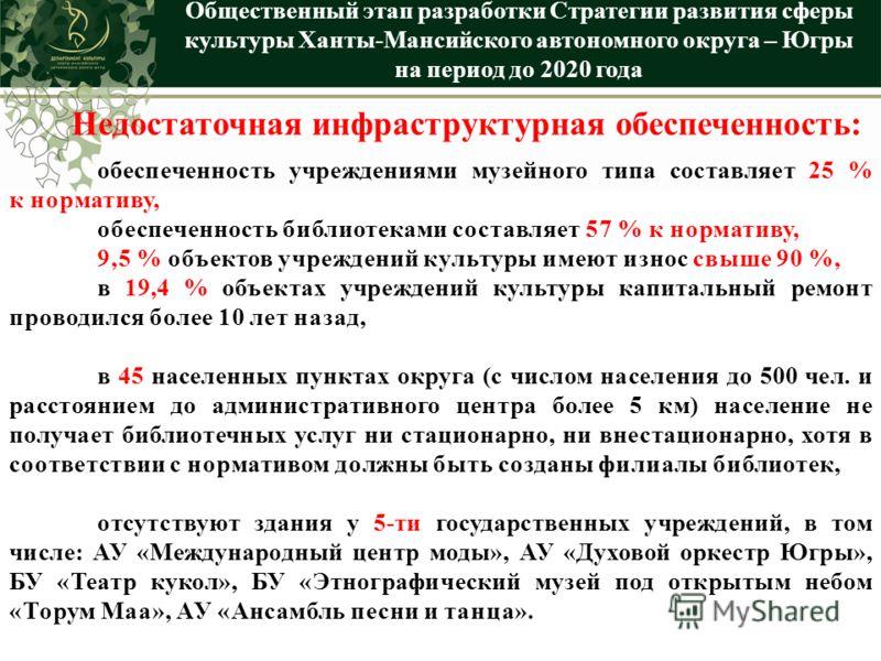 Общественный этап разработки Стратегии развития сферы культуры Ханты-Мансийского автономного округа – Югры на период до 2020 года Недостаточная инфраструктурная обеспеченность: обеспеченность учреждениями музейного типа составляет 25 % к нормативу, о