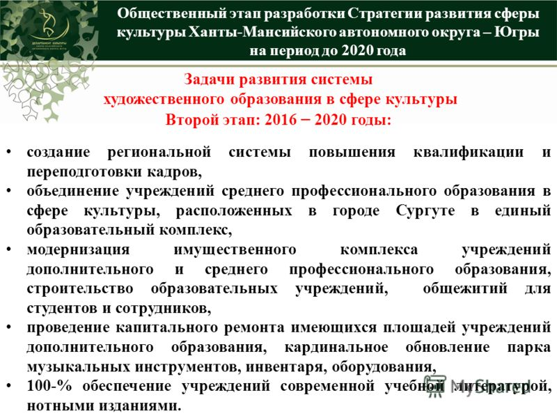 Общественный этап разработки Стратегии развития сферы культуры Ханты-Мансийского автономного округа – Югры на период до 2020 года Задачи развития системы художественного образования в сфере культуры Второй этап: 2016 – 2020 годы: создание регионально