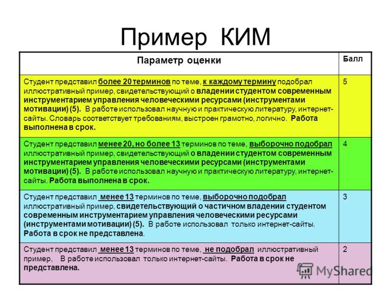 Пример КИМ Параметр оценки Балл Студент представил более 20 терминов по теме, к каждому термину подобрал иллюстративный пример, свидетельствующий о владении студентом современным инструментарием управления человеческими ресурсами (инструментами мотив
