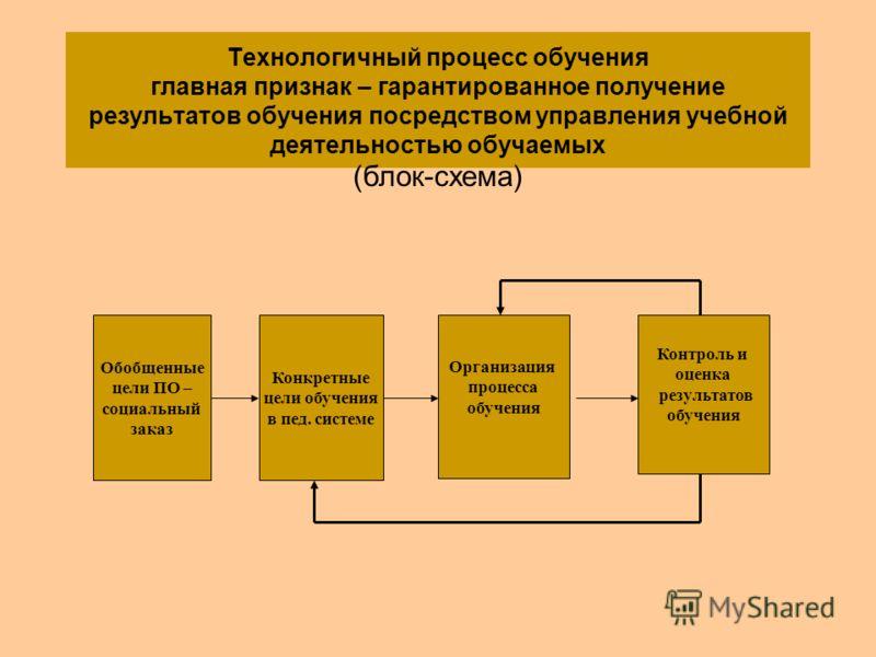 обучаемых (блок-схема)