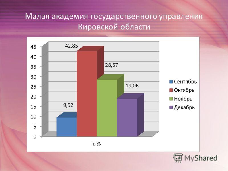 Малая академия государственного управления Кировской области