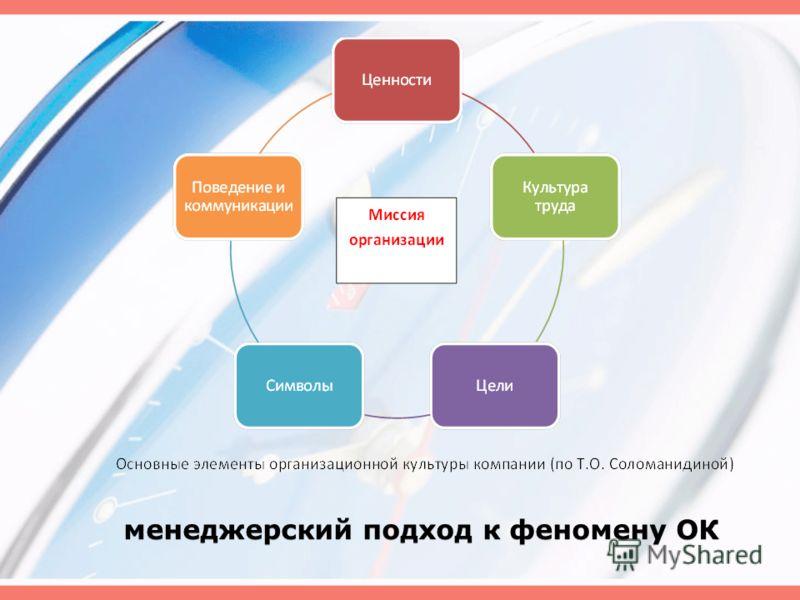 менеджерский подход к феномену ОК менеджерский подход к феномену ОК
