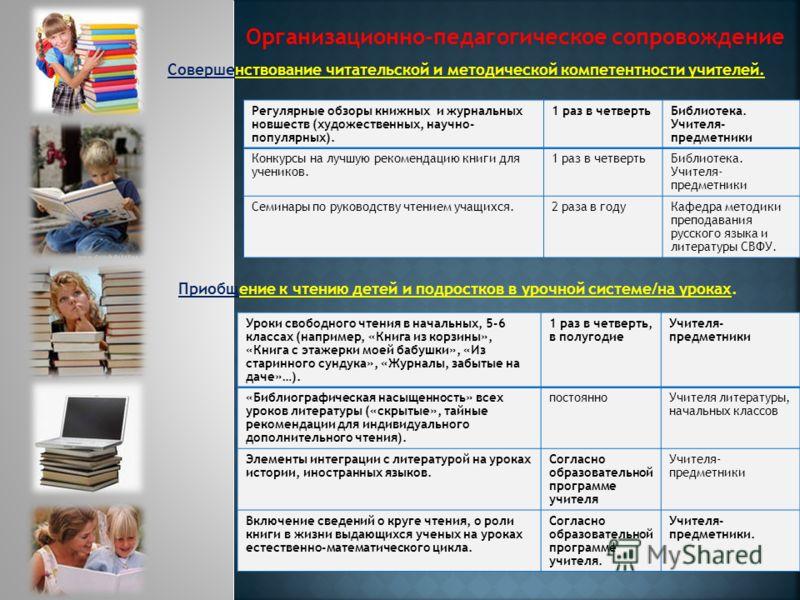 Организационно-педагогическое сопровождение Совершенствование читательской и методической компетентности учителей. Регулярные обзоры книжных и журнальных новшеств (художественных, научно- популярных). 1 раз в четвертьБиблиотека. Учителя- предметники