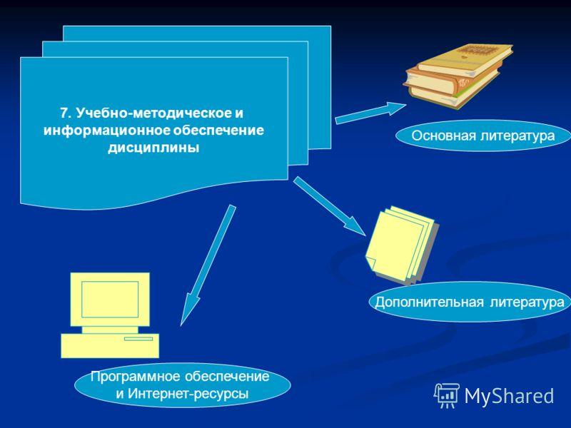 7. Учебно-методическое и информационное обеспечение дисциплины Программное обеспечение и Интернет-ресурсы Дополнительная литература Основная литература