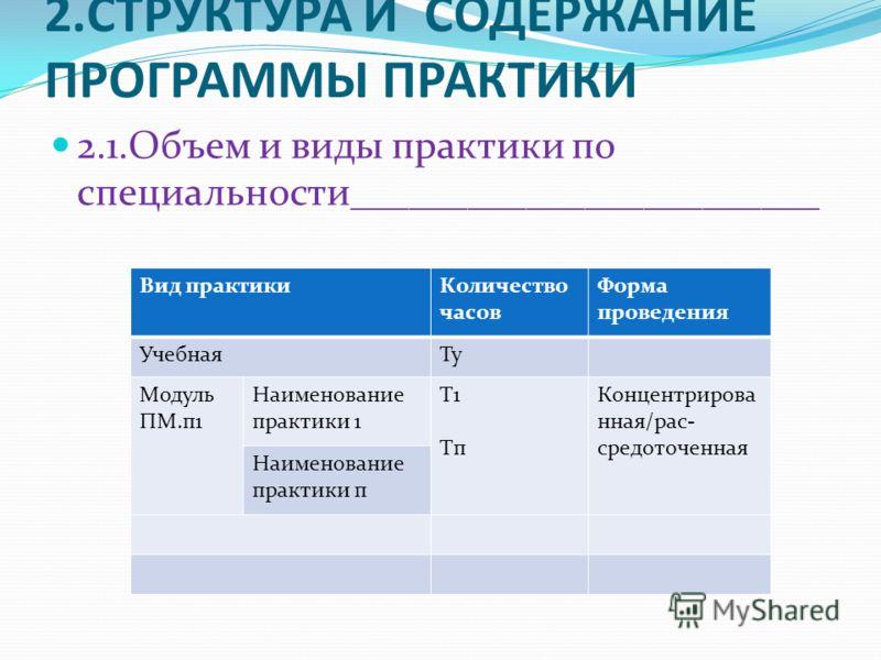 2.СТРУКТУРА И СОДЕРЖАНИЕ ПРОГРАММЫ ПРАКТИКИ 2.1.Объем и виды практики по специальности________________________ Вид практикиКоличество часов Форма проведения УчебнаяТу Модуль ПМ.п1 Наименование практики 1 Т1 Тп Концентрирова нная/рас- средоточенная На