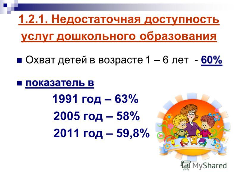 1.2.1. Недостаточная доступность услуг дошкольного образования 60% Охват детей в возрасте 1 – 6 лет - 60% показатель в показатель в 1991 год – 63% 2005 год – 58% 2011 год – 59,8%