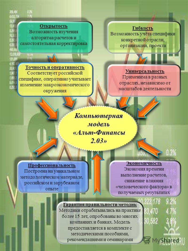 Powerpoint Templates Page 4 Компьютерная модель «Альт-Финансы 2.03» Гибкость Возможность учёта специфики конкретной отрасли, организации, проекта Точность и оперативность Соответствует российской специфике, оперативно учитывает изменение макроэкономи
