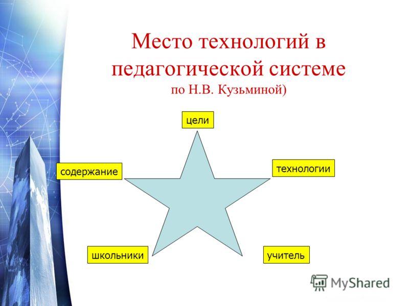 Место технологий в педагогической системе по Н.В. Кузьминой) цели технологии содержание школьникиучитель