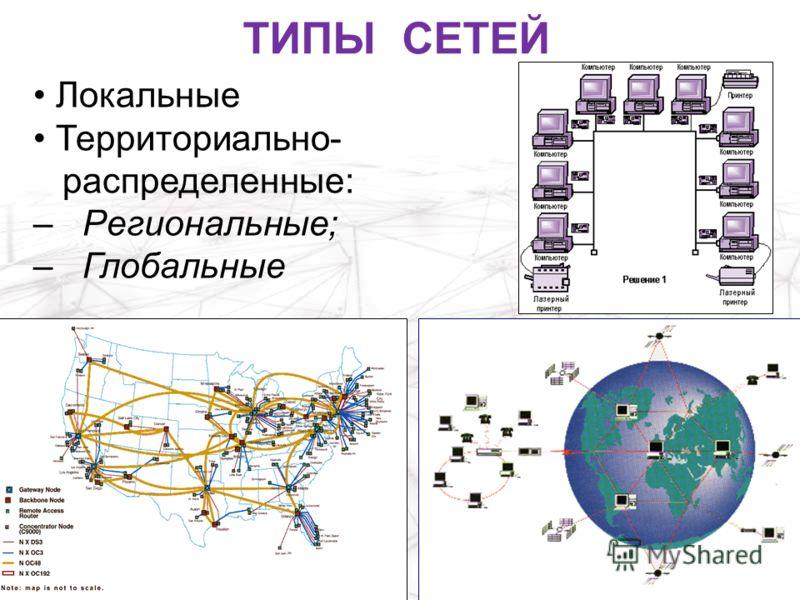Локальные Территориально- распределенные: – Региональные; – Глобальные ТИПЫ СЕТЕЙ