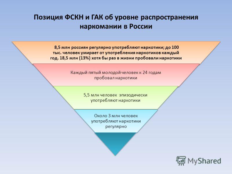Позиция ФСКН и ГАК об уровне распространения наркомании в России 8,5 млн россиян регулярно употребляют наркотики; до 100 тыс. человек умирает от употребления наркотиков каждый год. 18,5 млн (13%) хотя бы раз в жизни пробовали наркотики Каждый пятый м