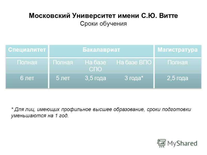 Московский Университет имени С.Ю. Витте Сроки обучения * Для лиц, имеющих профильное высшее образование, сроки подготовки уменьшаются на 1 год.