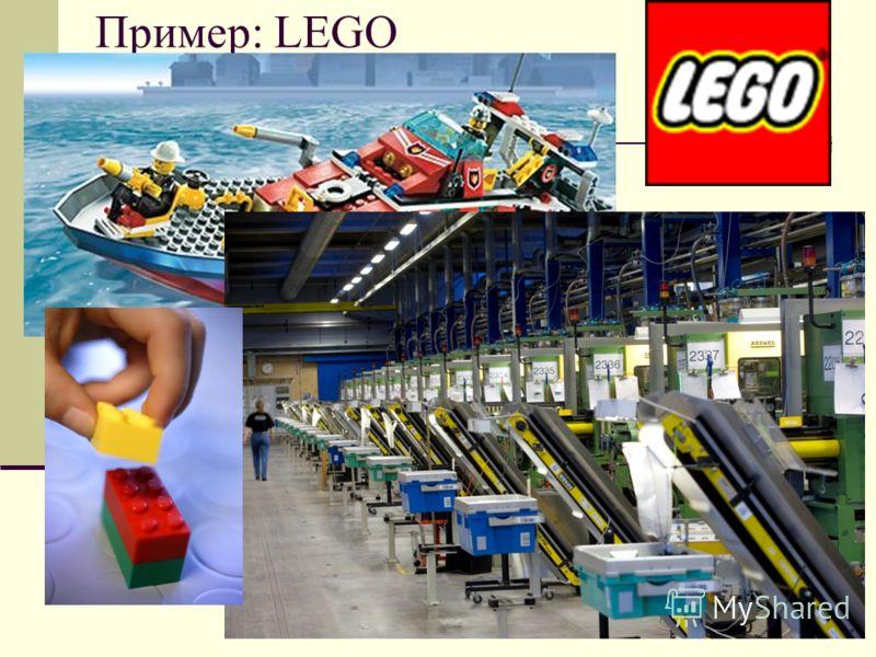 55 Пример: LEGO